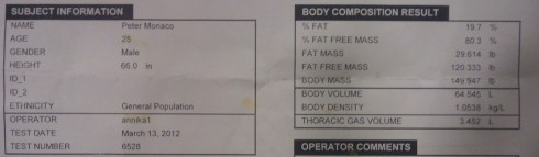 BOD POD test results showing a body fat of 19.7%