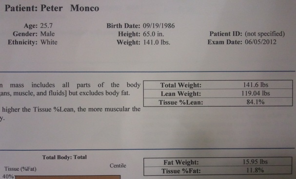 DEXA Scan results showing a body fat percent of 11.8 after Leangains